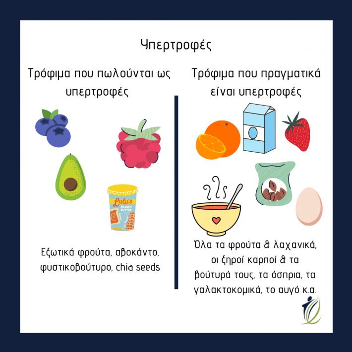 Ποιά τρόφιμα είναι υπερτροφές;